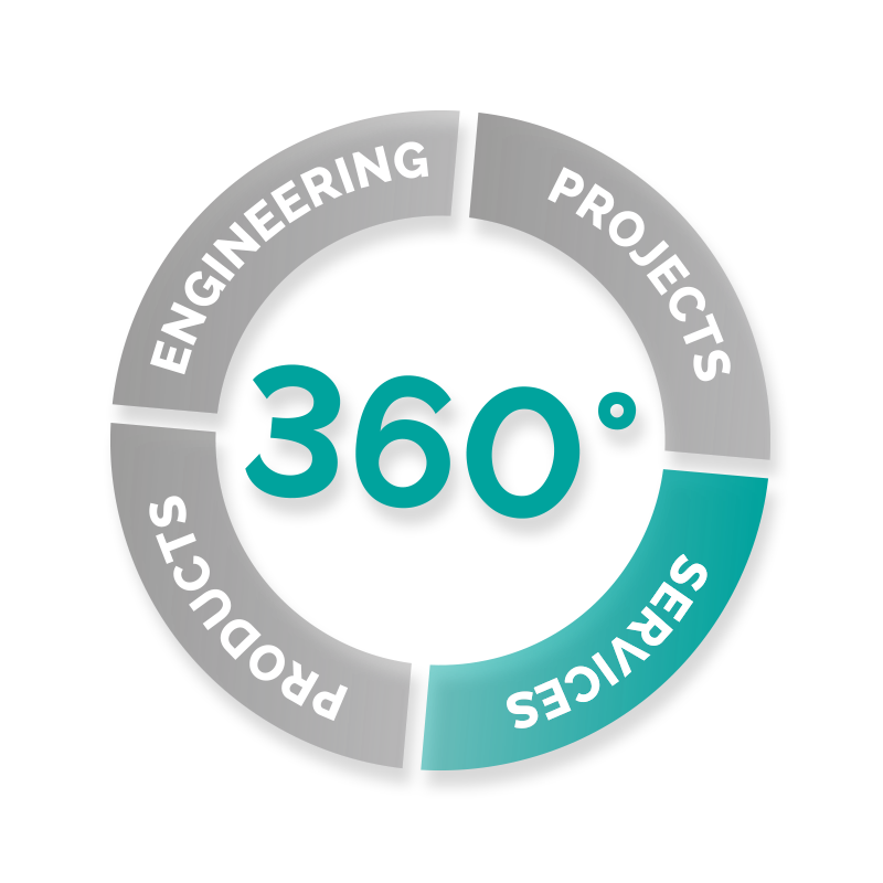 We have a 360°point of view - Services